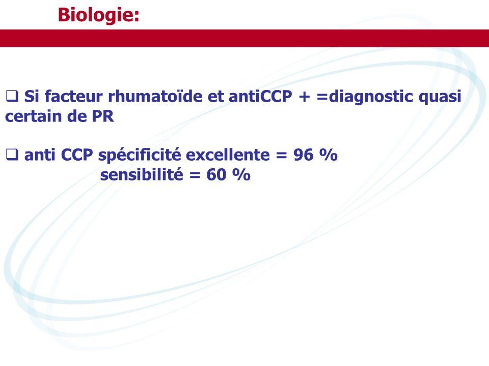 Si facteur rhumatoïde et antiCCP + =diagnostic quasi certain de PR anti CCP spécificité excellente = 96 % sensibilité = 60 % Biologie: