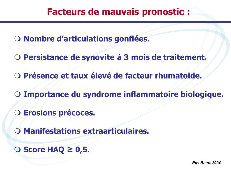 Facteurs de mauvais pronostic : Nombre darticulations gonflées. Persistance de synovite à 3 mois de traitement. Présence et taux élevé de facteur rhum