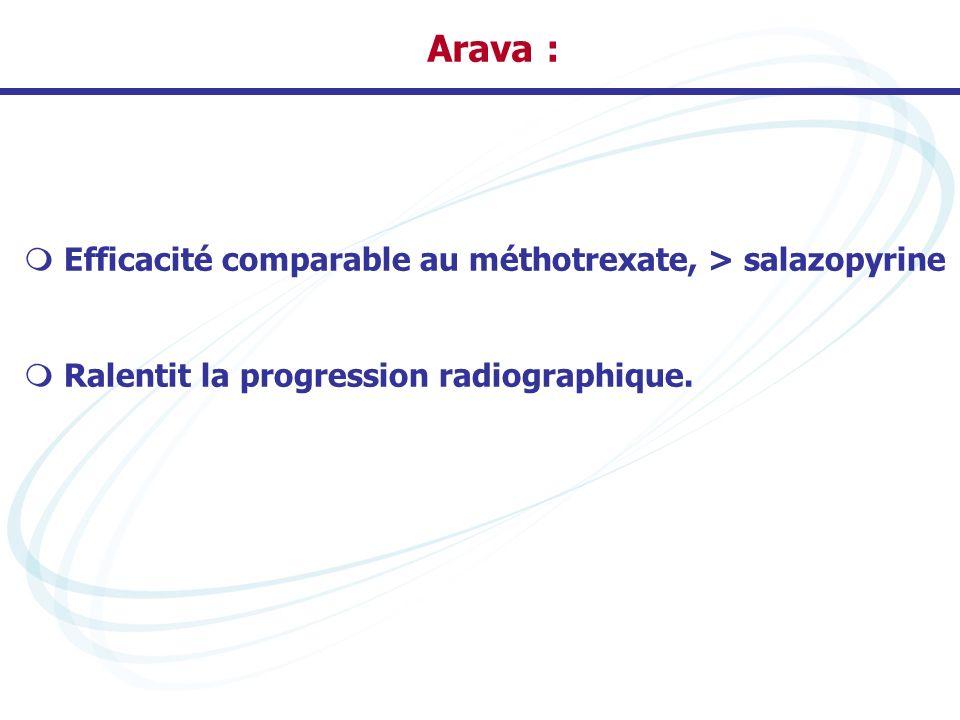 Arava : Efficacité comparable au méthotrexate, > salazopyrine Ralentit la progression radiographique.