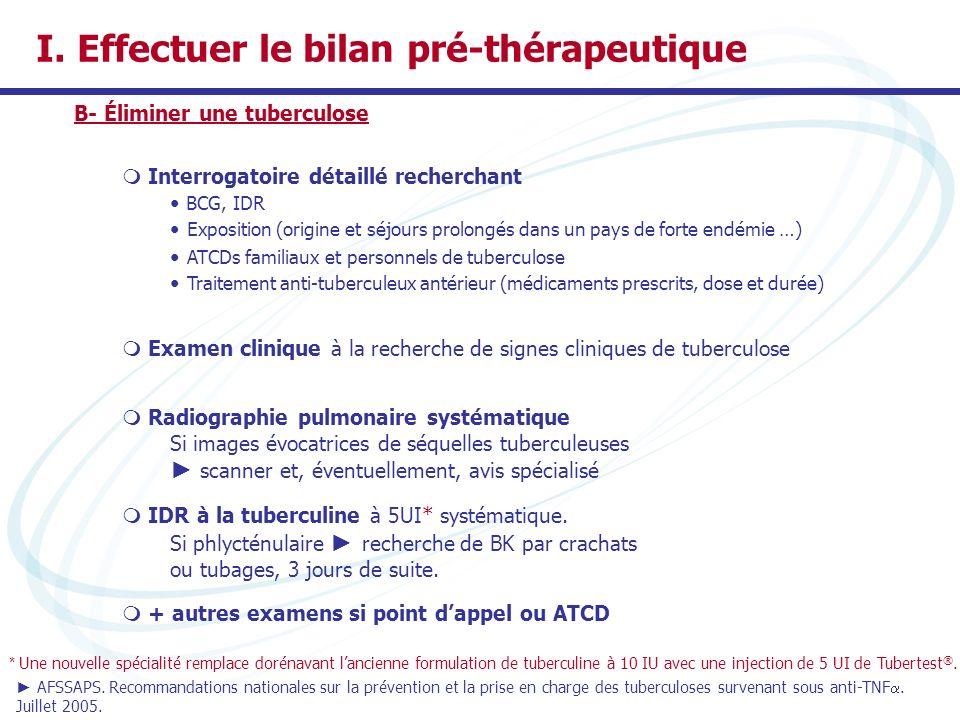I. Effectuer le bilan pré-thérapeutique B- Éliminer une tuberculose Interrogatoire détaillé recherchant BCG, IDR Exposition (origine et séjours prolon
