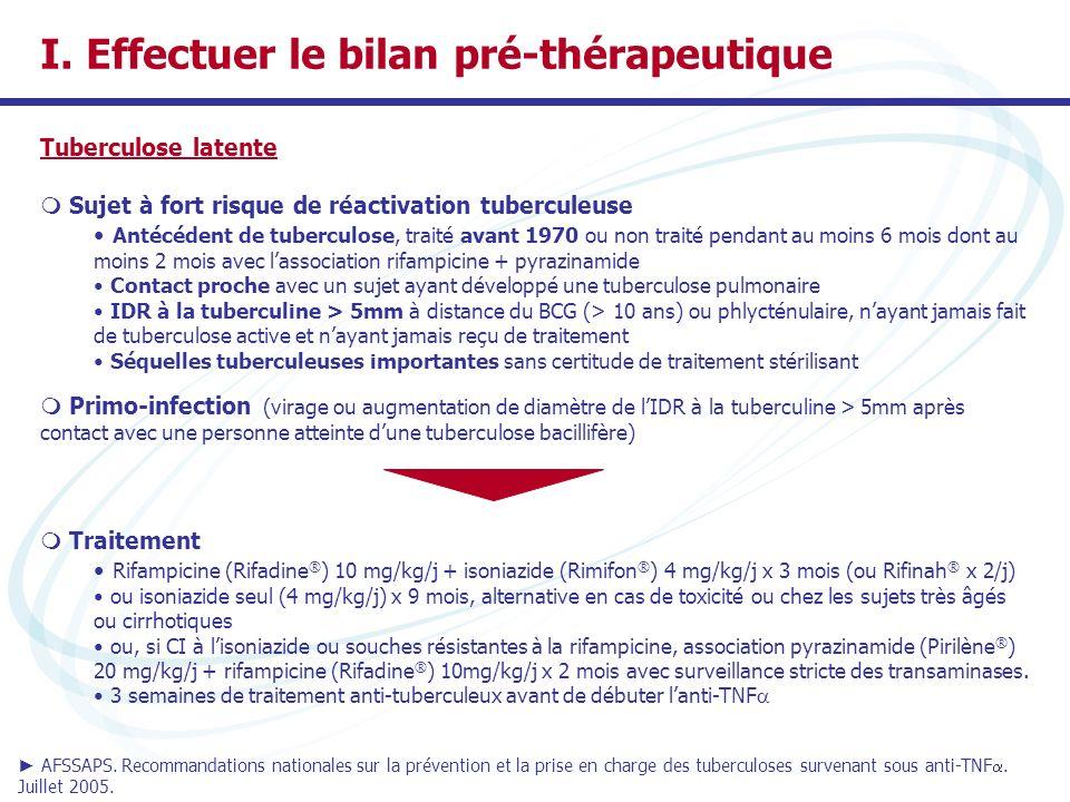AFSSAPS. Recommandations nationales sur la prévention et la prise en charge des tuberculoses survenant sous anti-TNF. Juillet 2005. I. Effectuer le bi