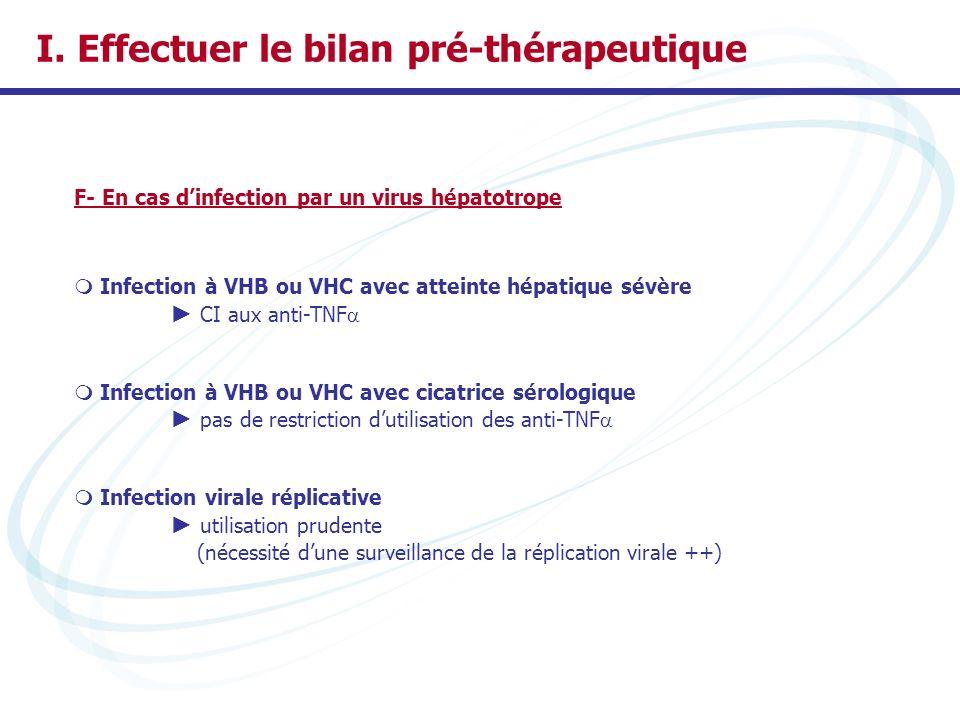I. Effectuer le bilan pré-thérapeutique F- En cas dinfection par un virus hépatotrope Infection à VHB ou VHC avec atteinte hépatique sévère CI aux ant
