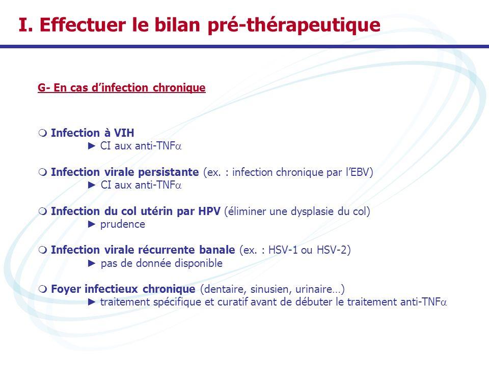 I. Effectuer le bilan pré-thérapeutique G- En cas dinfection chronique Infection à VIH CI aux anti-TNF Infection virale persistante (ex. : infection c