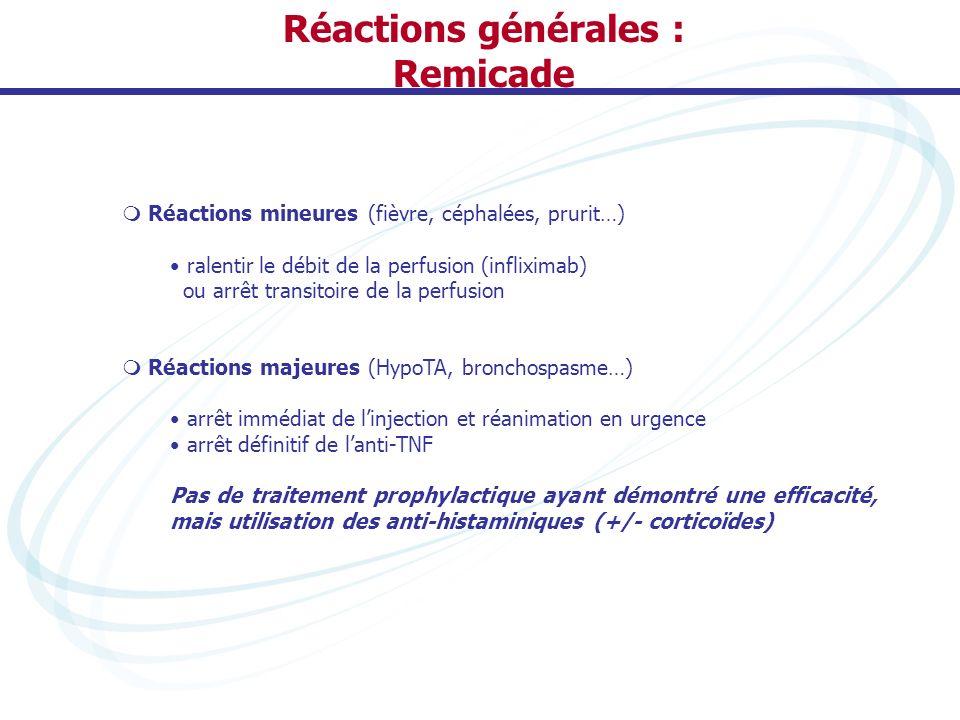 Réactions générales : Remicade Réactions mineures (fièvre, céphalées, prurit…) ralentir le débit de la perfusion (infliximab) ou arrêt transitoire de