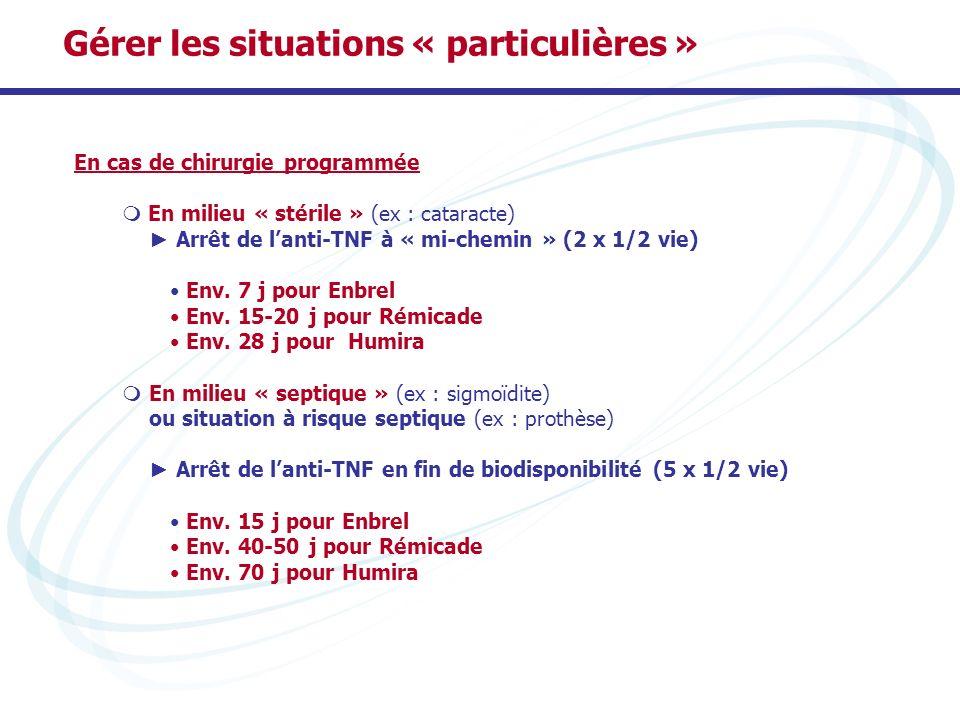 En cas de chirurgie programmée En milieu « stérile » (ex : cataracte) Arrêt de lanti-TNF à « mi-chemin » (2 x 1/2 vie) Env. 7 j pour Enbrel Env. 15-20