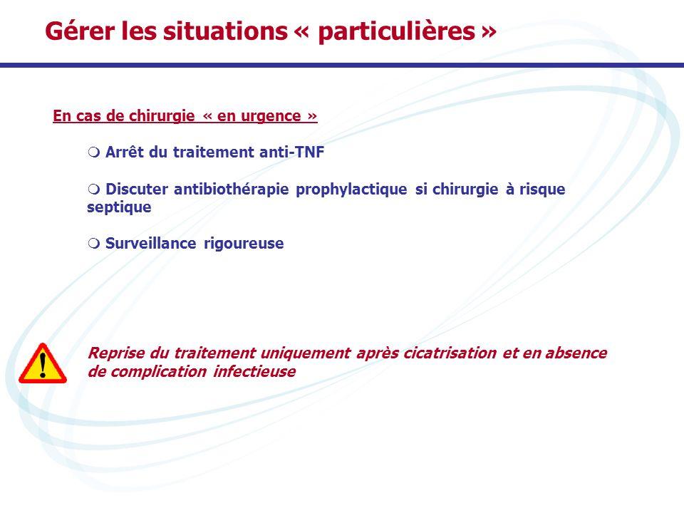 En cas de chirurgie « en urgence » Arrêt du traitement anti-TNF Discuter antibiothérapie prophylactique si chirurgie à risque septique Surveillance ri