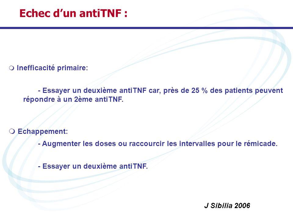 Inefficacité primaire: - Essayer un deuxième antiTNF car, près de 25 % des patients peuvent répondre à un 2ème antiTNF. Echappement: - Augmenter les d