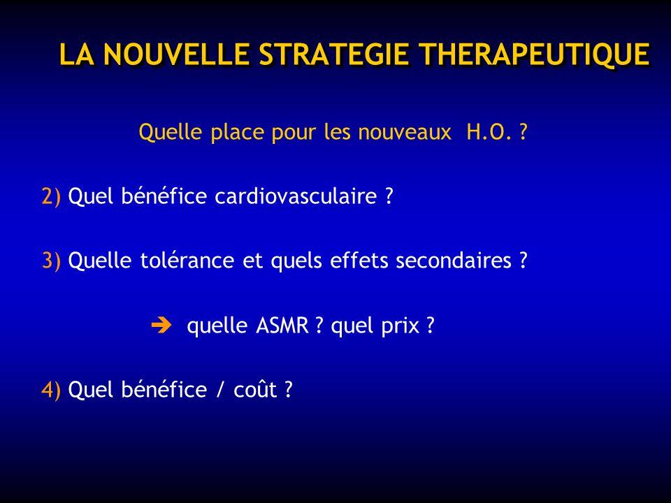 LA NOUVELLE STRATEGIE THERAPEUTIQUE Plus près de la physiopathologie … 1) Insulino-sensibilité = TZD (+ Met) 1) Insulino-sensibilité musculaire = TZD