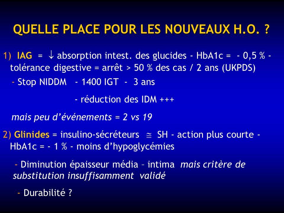 LA NOUVELLE STRATEGIE THERAPEUTIQUE Quelle place pour les nouveaux H.O. ? 2) Quel bénéfice cardiovasculaire ? 3) Quelle tolérance et quels effets seco