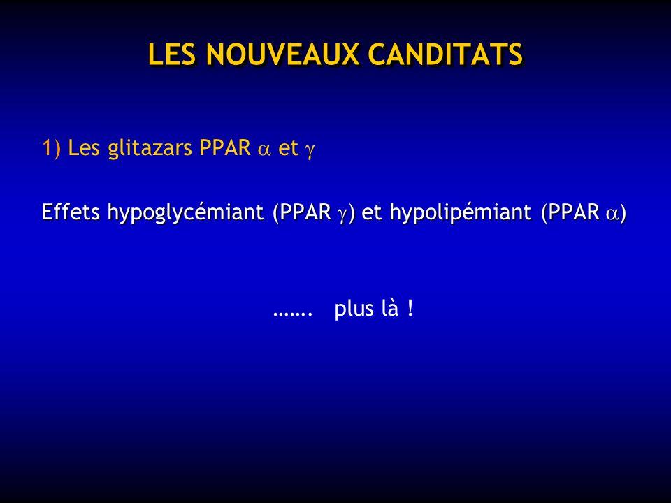 LES NOUVEAUX CANDIDATS LES NOUVEAUX CANDIDATS Déjà là ! 1) Les glitazars 2) Le RIMONABANT 3) Les agonistes GLP1 4) Les inhibiteurs DPP4 5) Linsuline i