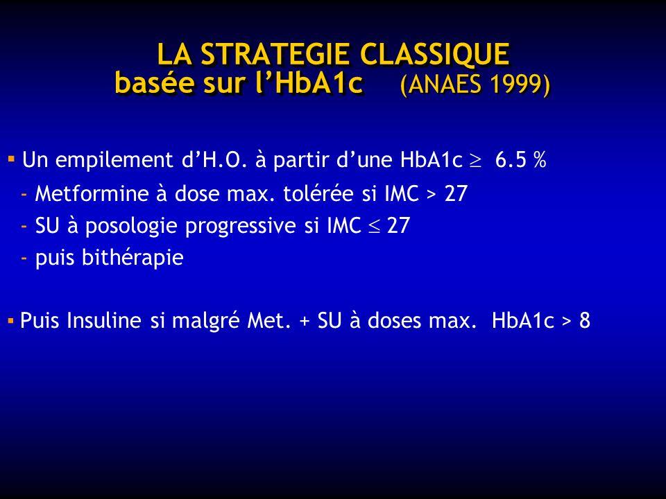 LA STRATEGIE CLASSIQUE basée sur lHbA1c LA STRATEGIE CLASSIQUE basée sur lHbA1c (ANAES 1999) Un empilement dH.O.