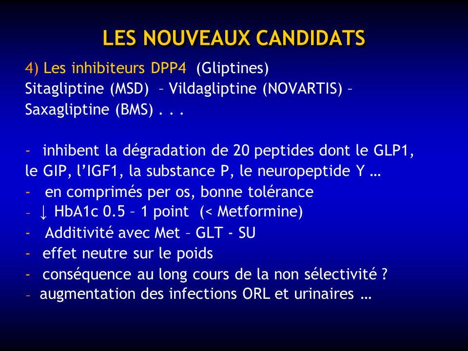 LES NOUVEAUX CANDIDATS 3) Les agonistes du GLP1 : LExenatide et le Liraglutide Actions du GLP1 - de linsulino-sécrétion (effet incrétine) - du glucago