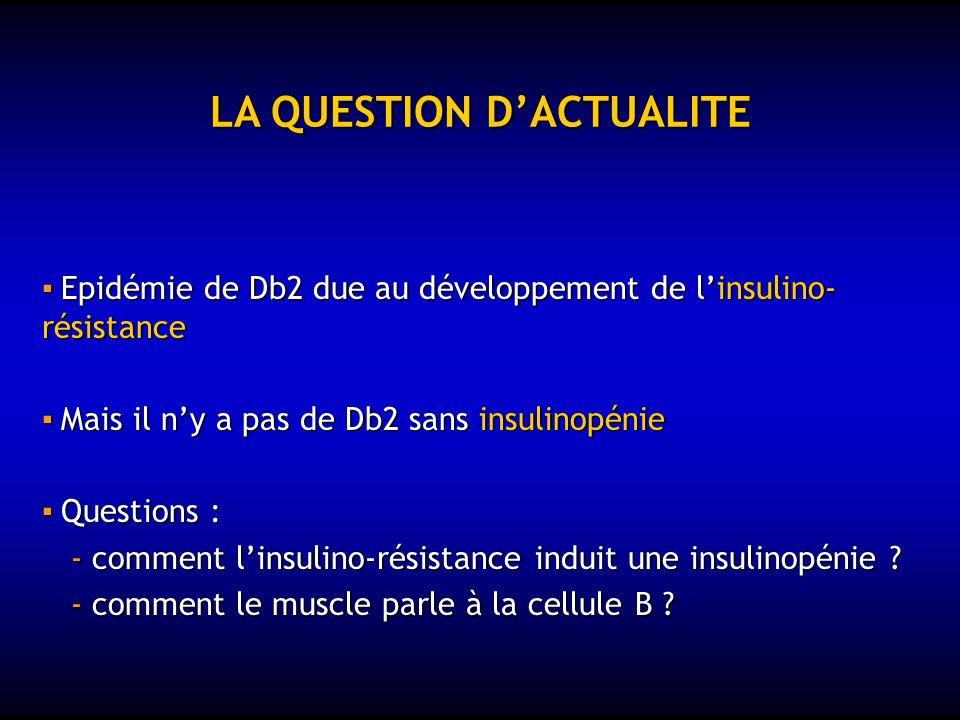 LA QUESTION DACTUALITE Epidémie de Db2 due au développement de linsulino- résistance Epidémie de Db2 due au développement de linsulino- résistance Mais il ny a pas de Db2 sans insulinopénie Mais il ny a pas de Db2 sans insulinopénie Questions : Questions : - comment linsulino-résistance induit une insulinopénie .