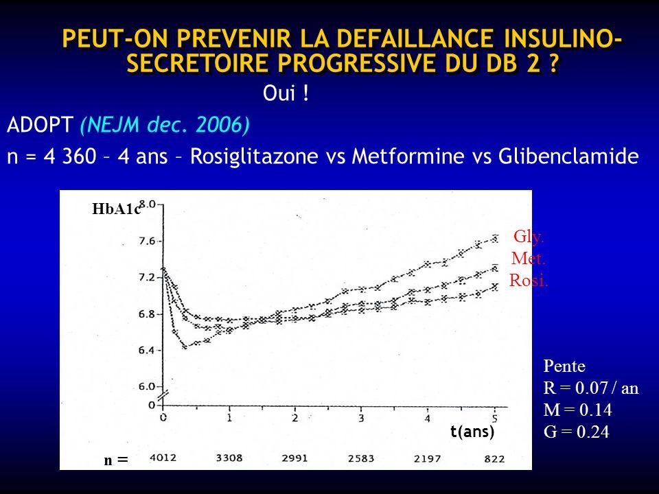 PEUT-ON PREVENIR LA DEFAILLANCE INSULINO- SECRETOIRE PROGRESSIVE DU DB 2 .
