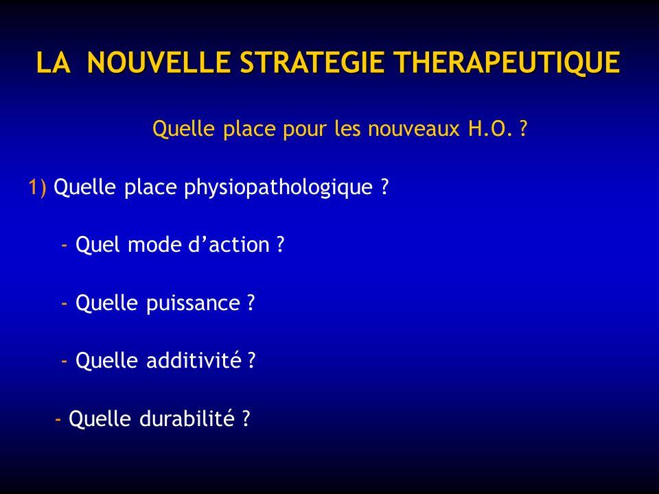 LES NOUVEAUX CANDIDATS 3) Les agonistes du GLP1 : LExenatide et le Liraglutide Actions du GLP1 - de linsulino-sécrétion (effet incrétine) - du glucagon - vidange gastrique hyperglycémie p.p.