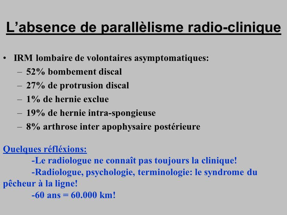 Labsence de parallèlisme radio-clinique IRM lombaire de volontaires asymptomatiques: –52% bombement discal –27% de protrusion discal –1% de hernie exc