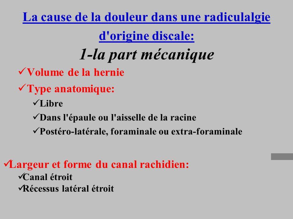 La cause de la douleur dans une radiculalgie d'origine discale: 1-la part mécanique Volume de la hernie Type anatomique: Libre Dans l'épaule ou l'aiss