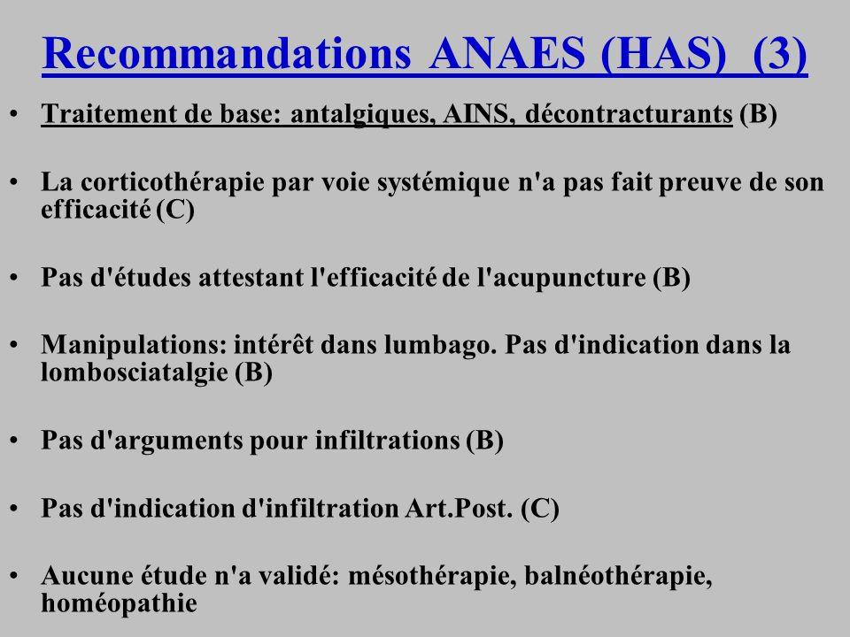 Recommandations ANAES (HAS) (3) Traitement de base: antalgiques, AINS, décontracturants (B) La corticothérapie par voie systémique n'a pas fait preuve