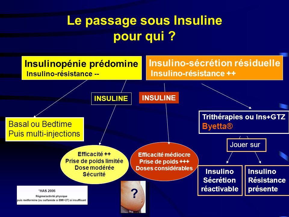 Le passage sous Insuline pour qui .