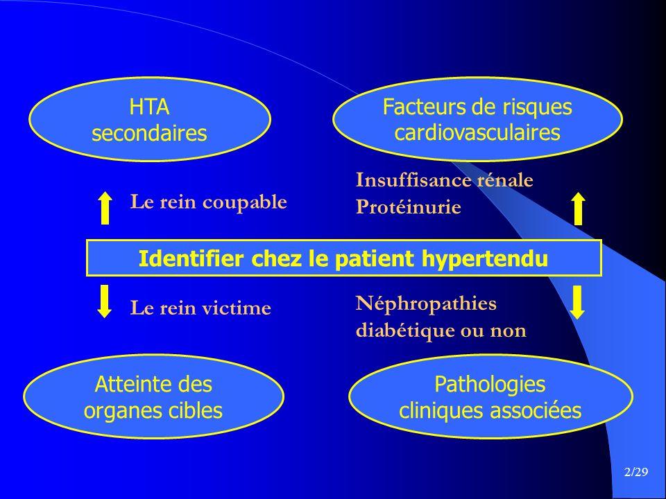 2/29 Atteinte des organes cibles HTA secondaires Pathologies cliniques associées Facteurs de risques cardiovasculaires Identifier chez le patient hype
