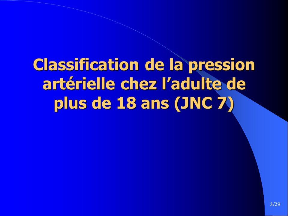 3/29 Classification de la pression artérielle chez ladulte de plus de 18 ans (JNC 7)