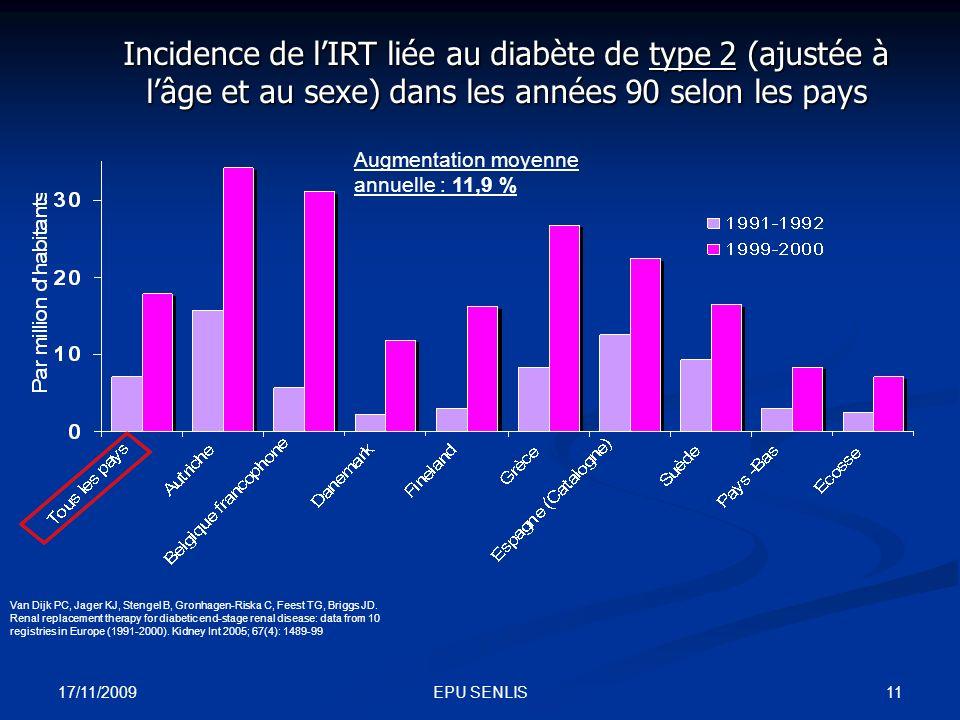 17/11/2009 11EPU SENLIS Incidence de lIRT liée au diabète de type 2 (ajustée à lâge et au sexe) dans les années 90 selon les pays Van Dijk PC, Jager K