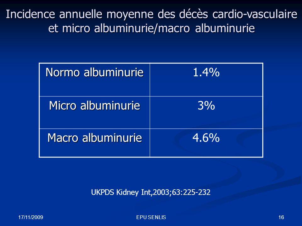 17/11/2009 16EPU SENLIS Incidence annuelle moyenne des décès cardio-vasculaire et micro albuminurie/macro albuminurie Normo albuminurie 1.4% Micro alb