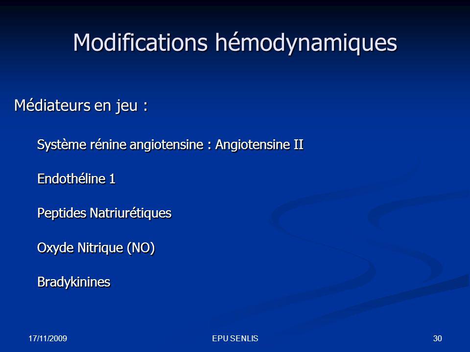 17/11/2009 30EPU SENLIS Modifications hémodynamiques Médiateurs en jeu : Système rénine angiotensine : Angiotensine II Endothéline 1 Peptides Natriuré