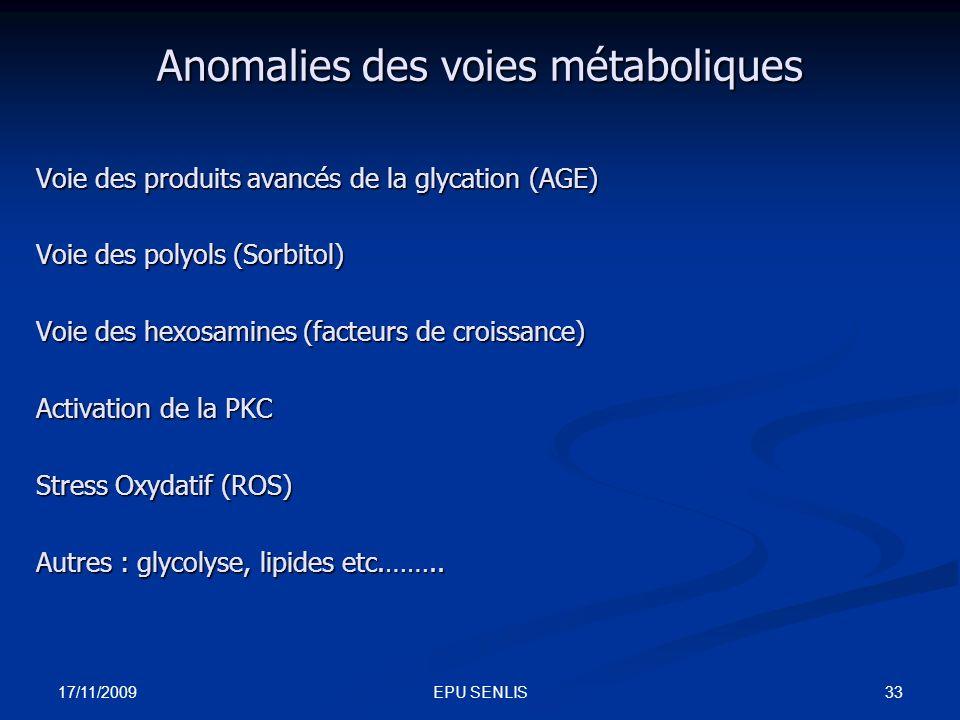 17/11/2009 33EPU SENLIS Anomalies des voies métaboliques Voie des produits avancés de la glycation (AGE) Voie des polyols (Sorbitol) Voie des hexosami