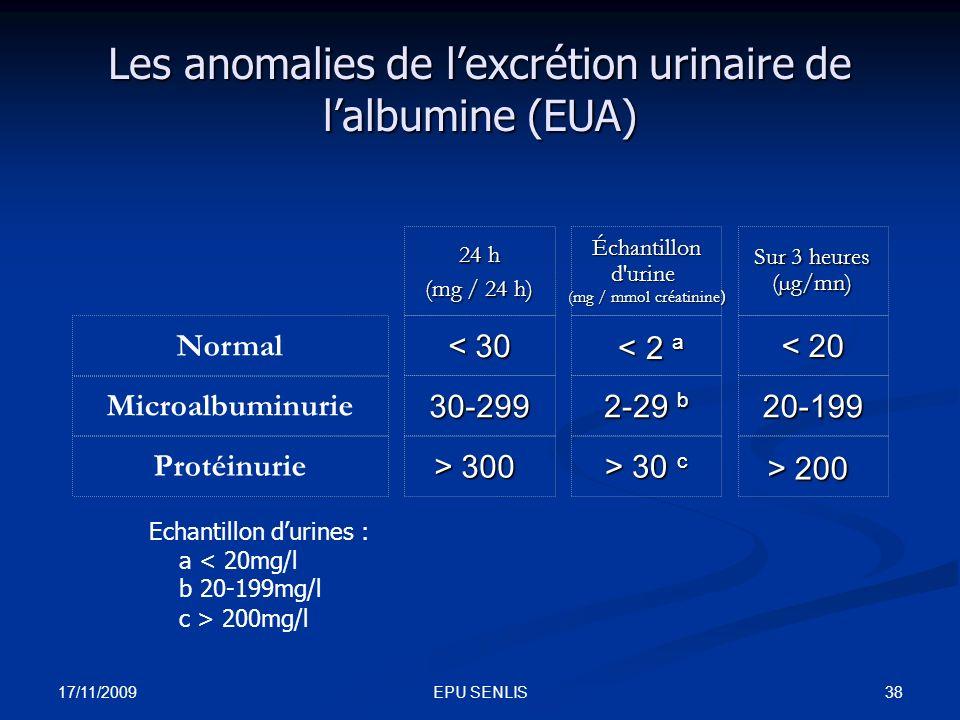 17/11/2009 38EPU SENLIS 24 h (mg / 24 h) Échantillon d'urine (mg / mmol créatinine ) Sur 3 heures (µg/mn) Normal < 30 < 2 a < 2 a < 20 Microalbuminuri