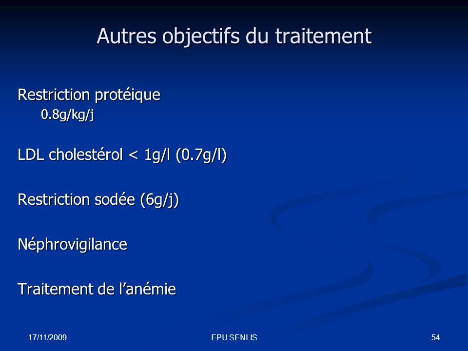17/11/2009 54EPU SENLIS Autres objectifs du traitement Restriction protéique 0.8g/kg/j LDL cholestérol < 1g/l (0.7g/l) Restriction sodée (6g/j) Néphro