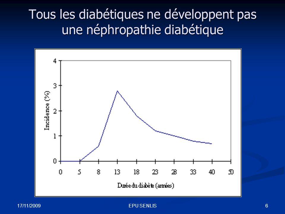 17/11/2009 37EPU SENLIS Néphropathie diabétique : diagnostic Excrétion urinaire dalbumine (EUA) Débit de filtration glomérulaire Hypertension artérielle