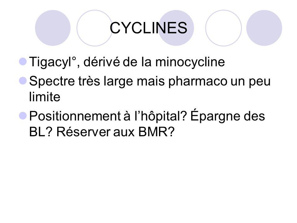 CYCLINES Tigacyl°, dérivé de la minocycline Spectre très large mais pharmaco un peu limite Positionnement à lhôpital? Épargne des BL? Réserver aux BMR