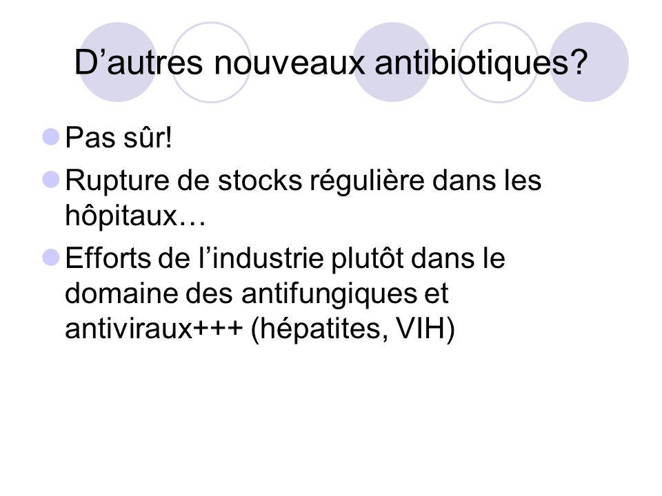 Dautres nouveaux antibiotiques? Pas sûr! Rupture de stocks régulière dans les hôpitaux… Efforts de lindustrie plutôt dans le domaine des antifungiques