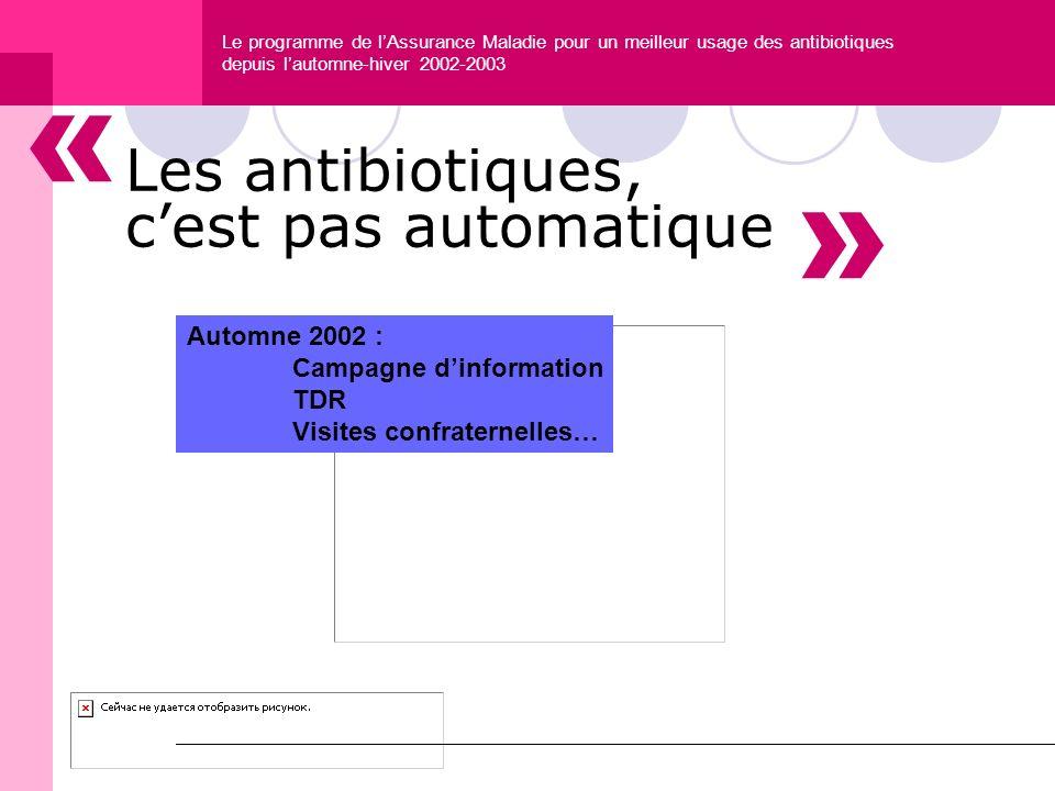 Les antibiotiques, cest pas automatique « » Le programme de lAssurance Maladie pour un meilleur usage des antibiotiques depuis lautomne-hiver 2002-200