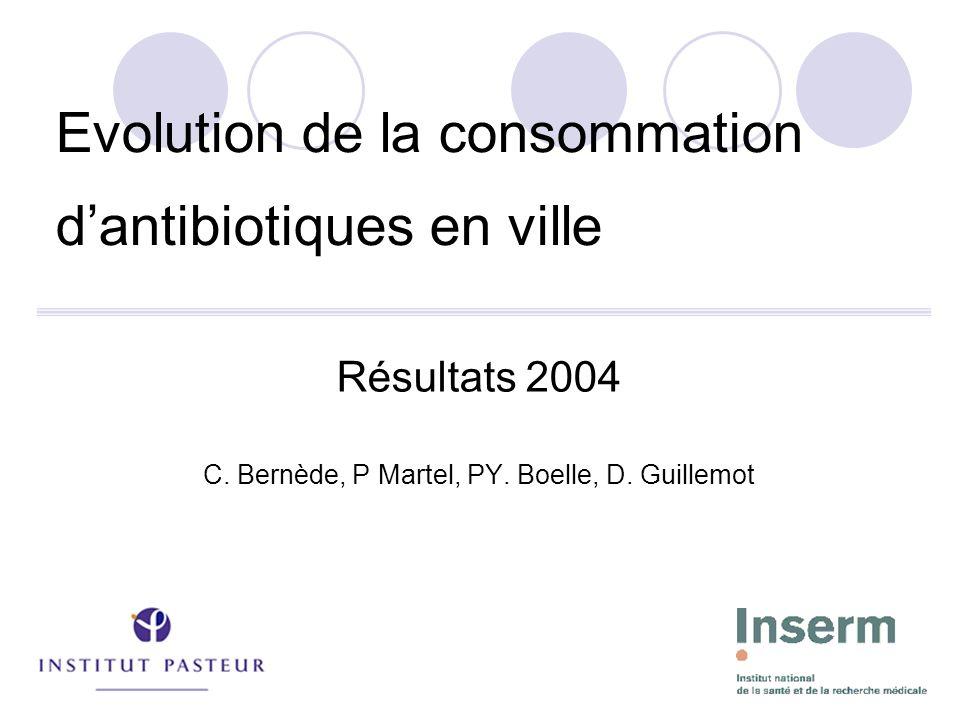 Résultats 2004 C. Bernède, P Martel, PY. Boelle, D. Guillemot Evolution de la consommation dantibiotiques en ville