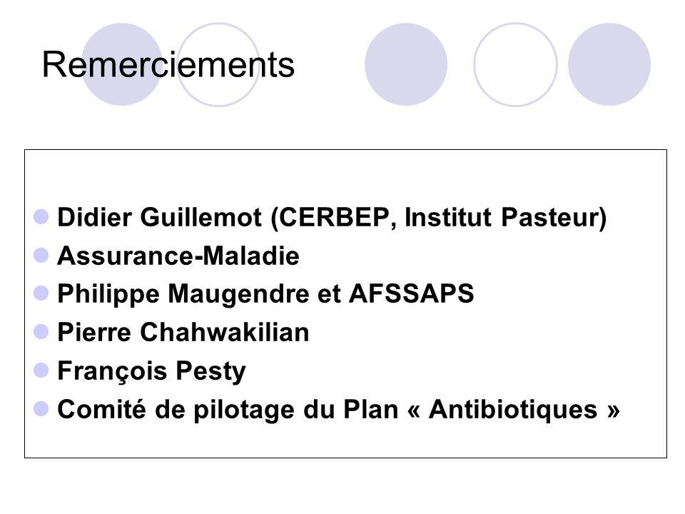 Remerciements Didier Guillemot (CERBEP, Institut Pasteur) Assurance-Maladie Philippe Maugendre et AFSSAPS Pierre Chahwakilian François Pesty Comité de