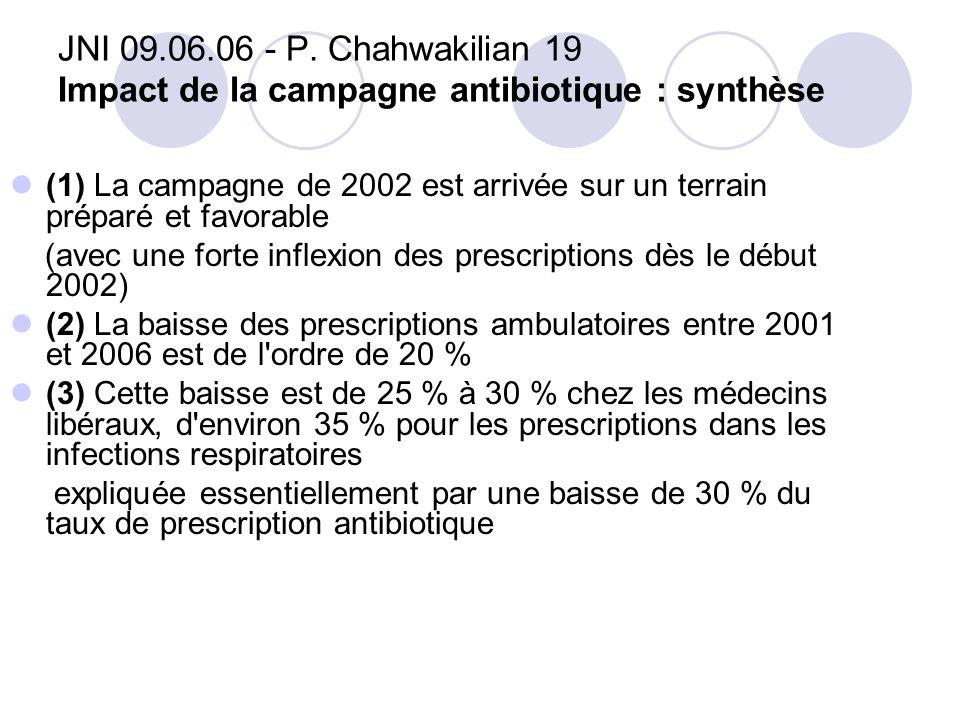 JNI 09.06.06 - P. Chahwakilian 19 Impact de la campagne antibiotique : synthèse (1) La campagne de 2002 est arrivée sur un terrain préparé et favorabl