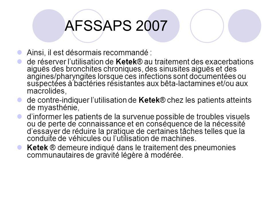 AFSSAPS 2007 Ainsi, il est désormais recommandé : de réserver lutilisation de Ketek® au traitement des exacerbations aiguës des bronchites chroniques,
