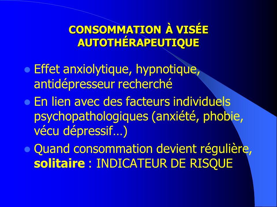 CONSOMMATION À VISÉE AUTOTHÉRAPEUTIQUE Effet anxiolytique, hypnotique, antidépresseur recherché En lien avec des facteurs individuels psychopathologiques (anxiété, phobie, vécu dépressif…) Quand consommation devient régulière, solitaire : INDICATEUR DE RISQUE