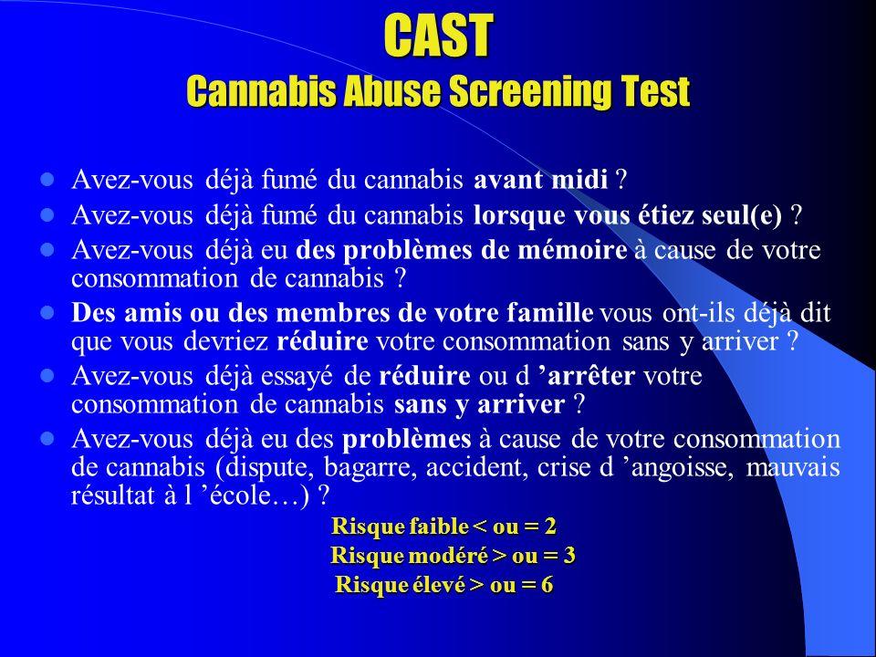CAST Cannabis Abuse Screening Test Avez-vous déjà fumé du cannabis avant midi .