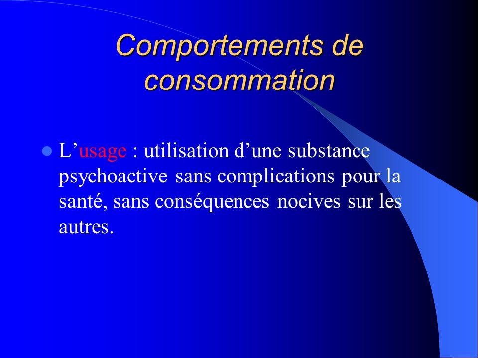 Comportements de consommation Lusage : utilisation dune substance psychoactive sans complications pour la santé, sans conséquences nocives sur les autres.