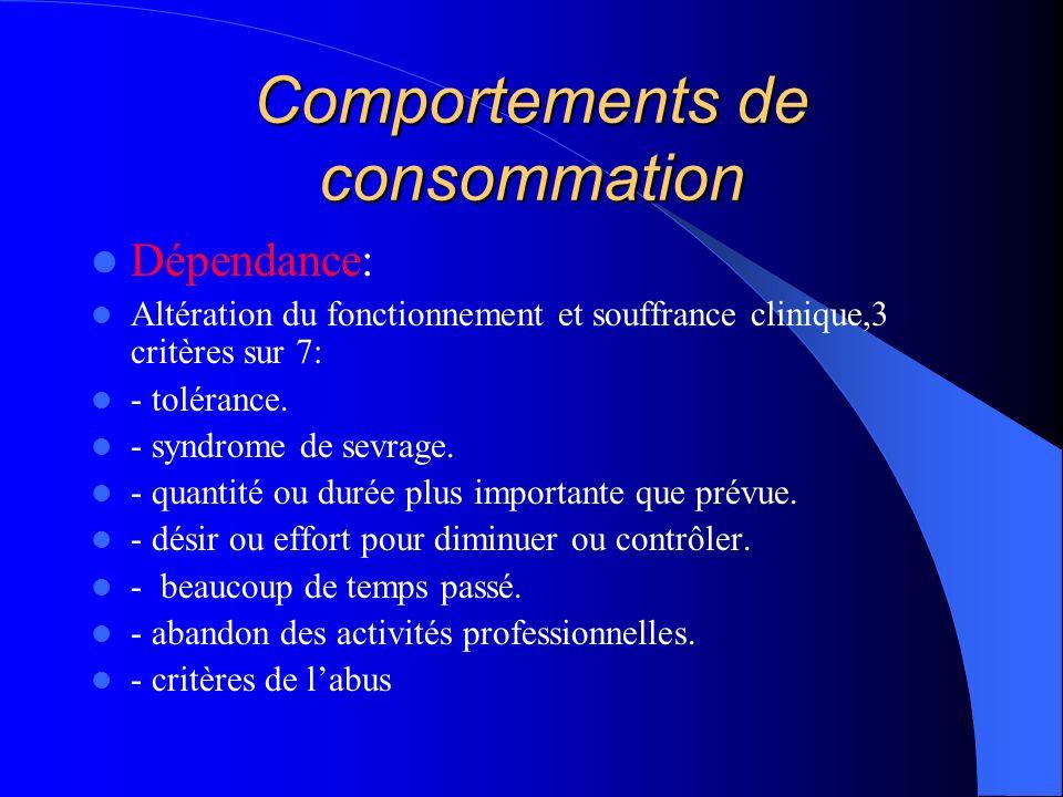 Comportements de consommation Dépendance: Altération du fonctionnement et souffrance clinique,3 critères sur 7: - tolérance.