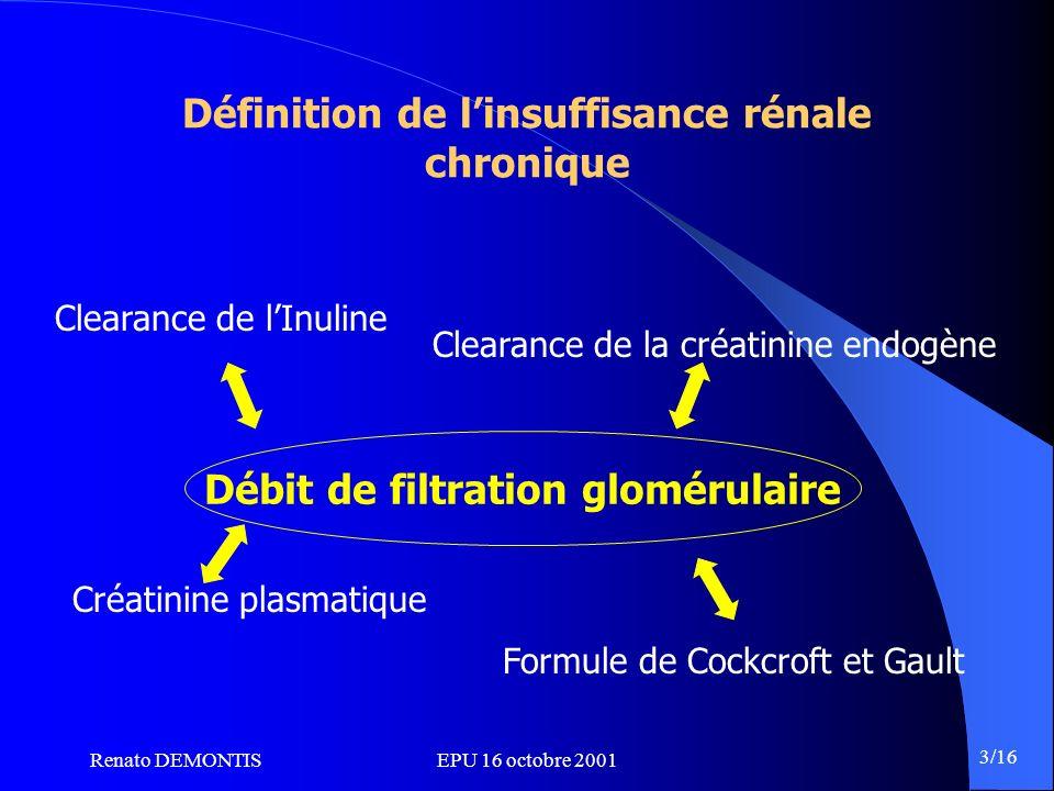 Renato DEMONTISEPU 16 octobre 2001 4/16 Préciser le degré du déficit de la fonction rénale Clearance de lInuline méthode de référence 120 ml/mn +/- 20 pour 1.73 m2 Pas de définition consensuelle Débutante < 80 ml/mn Confirmée < 60 ml/mn Avancée < 30 ml/mn Terminale< 10 ml/mn