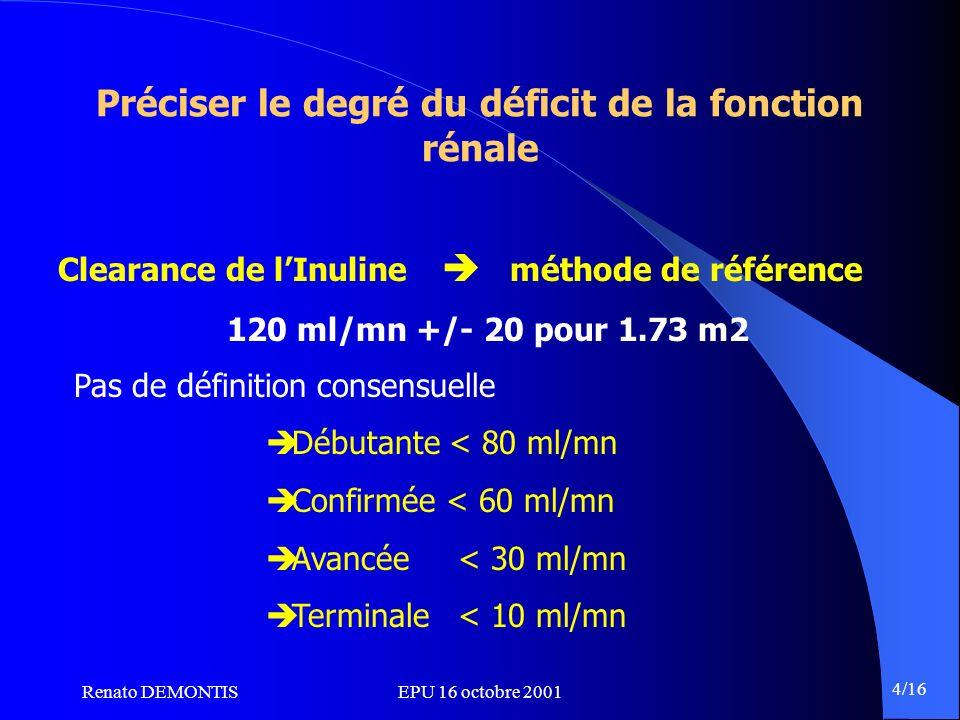 Renato DEMONTISEPU 16 octobre 2001 4/16 Préciser le degré du déficit de la fonction rénale Clearance de lInuline méthode de référence 120 ml/mn +/- 20