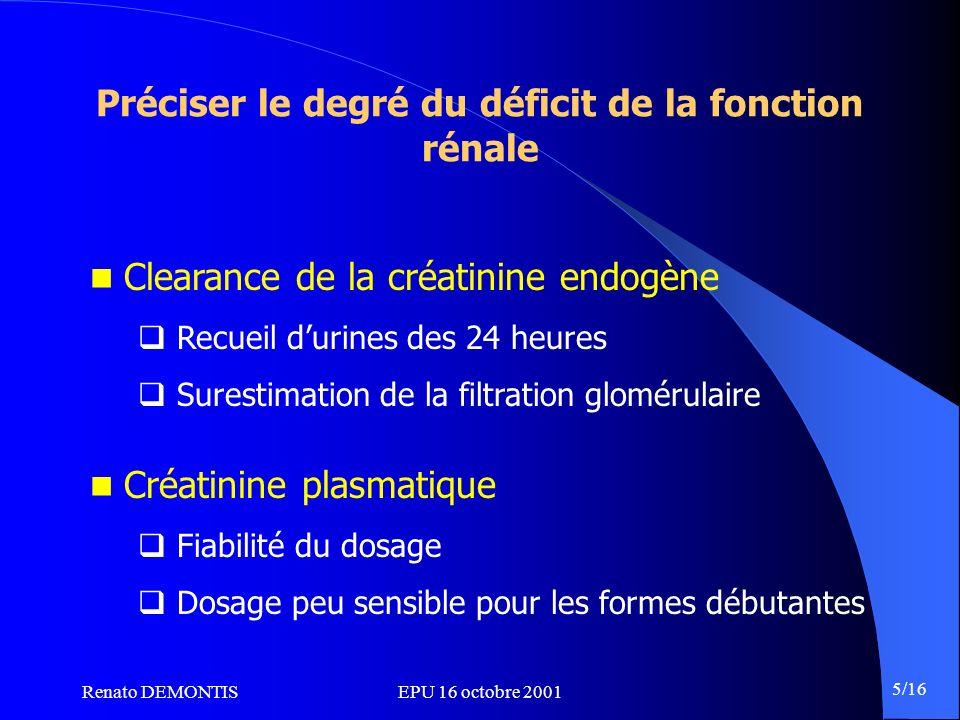 Renato DEMONTISEPU 16 octobre 2001 5/16 Préciser le degré du déficit de la fonction rénale Clearance de la créatinine endogène Recueil durines des 24