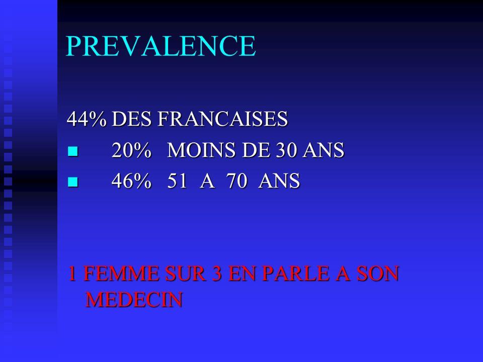 PREVALENCE 44% DES FRANCAISES 20% MOINS DE 30 ANS 20% MOINS DE 30 ANS 46% 51 A 70 ANS 46% 51 A 70 ANS 1 FEMME SUR 3 EN PARLE A SON MEDECIN