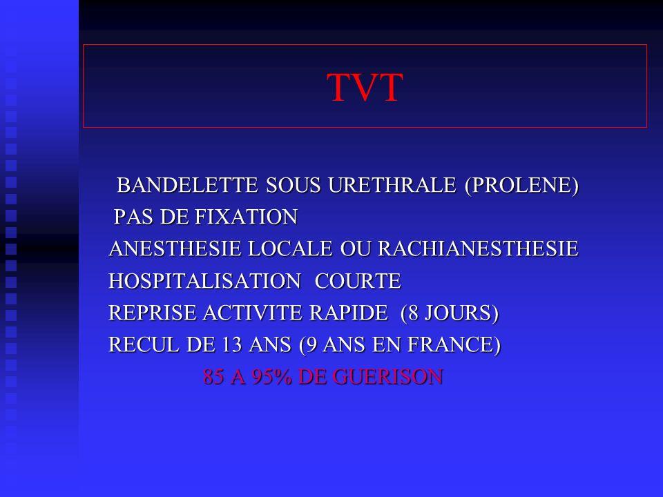 TVT BANDELETTE SOUS URETHRALE (PROLENE) BANDELETTE SOUS URETHRALE (PROLENE) PAS DE FIXATION PAS DE FIXATION ANESTHESIE LOCALE OU RACHIANESTHESIE ANEST
