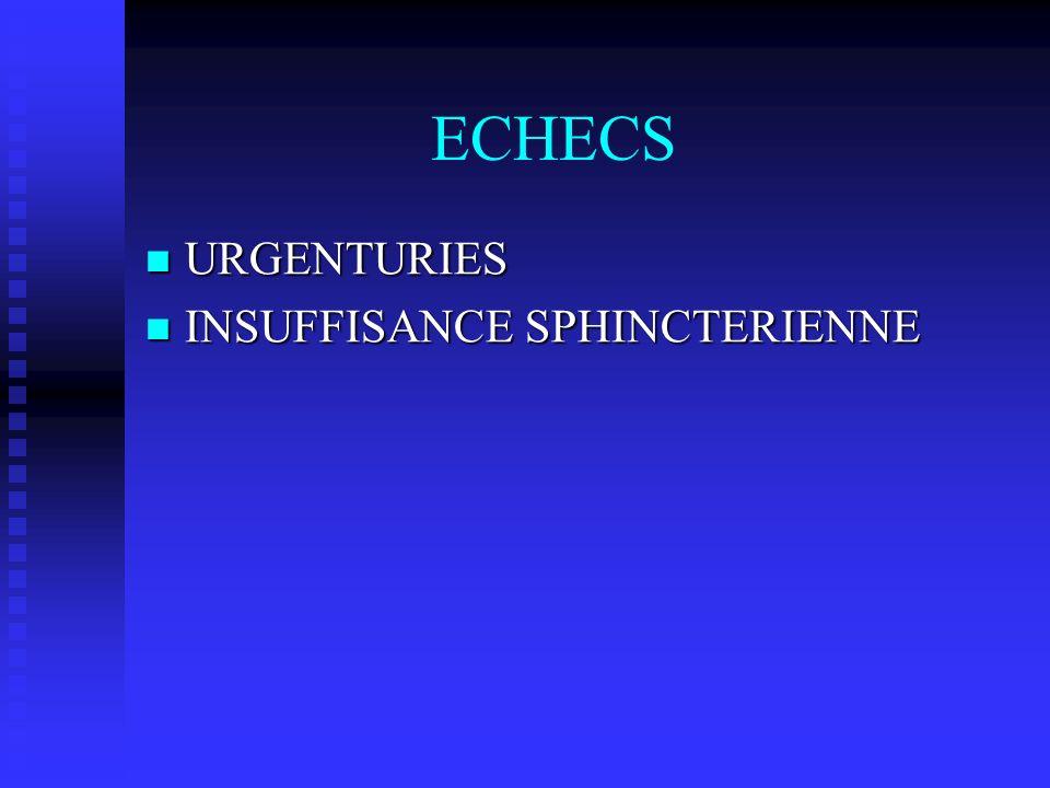 ECHECS URGENTURIES URGENTURIES INSUFFISANCE SPHINCTERIENNE INSUFFISANCE SPHINCTERIENNE