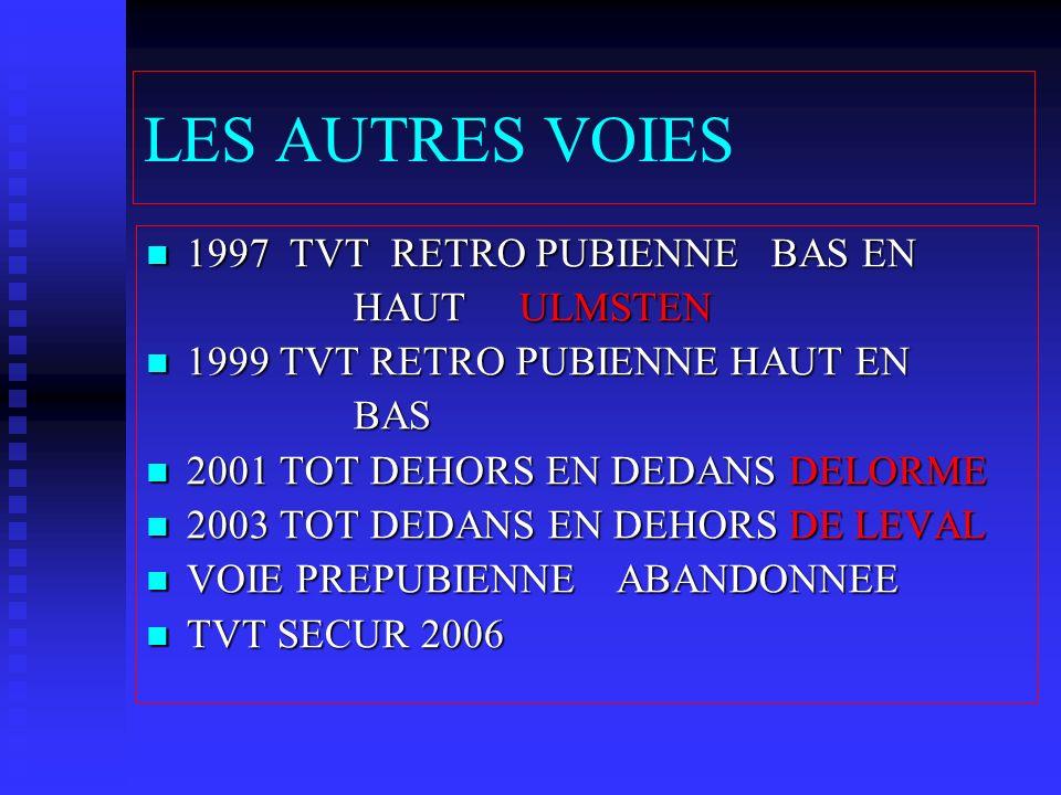 LES AUTRES VOIES 1997 TVT RETRO PUBIENNE BAS EN 1997 TVT RETRO PUBIENNE BAS EN HAUT ULMSTEN HAUT ULMSTEN 1999 TVT RETRO PUBIENNE HAUT EN 1999 TVT RETR